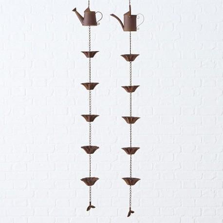 Vandkande-kæde rust